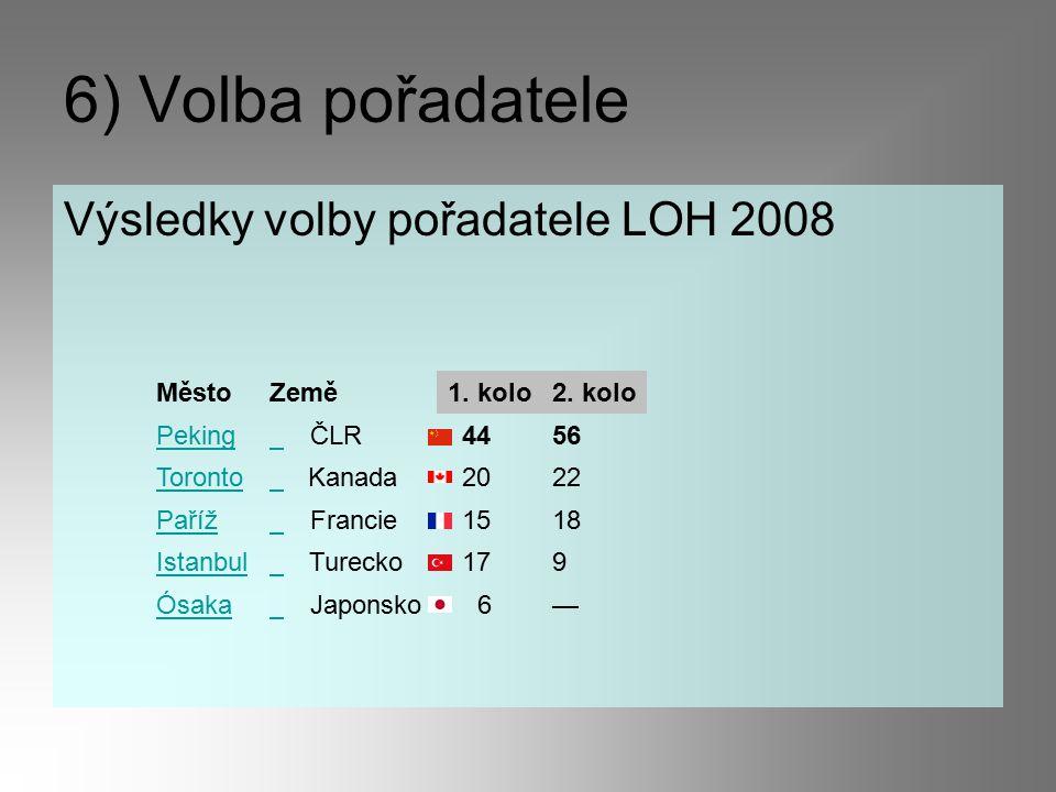 6) Volba pořadatele Výsledky volby pořadatele LOH 2008 Město Země