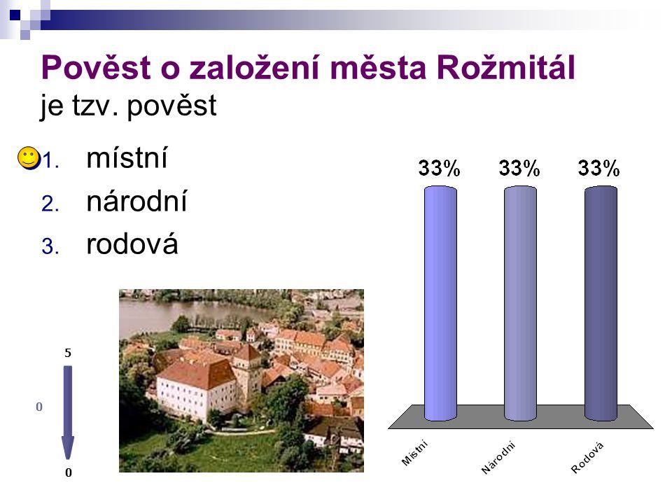 Pověst o založení města Rožmitál je tzv. pověst