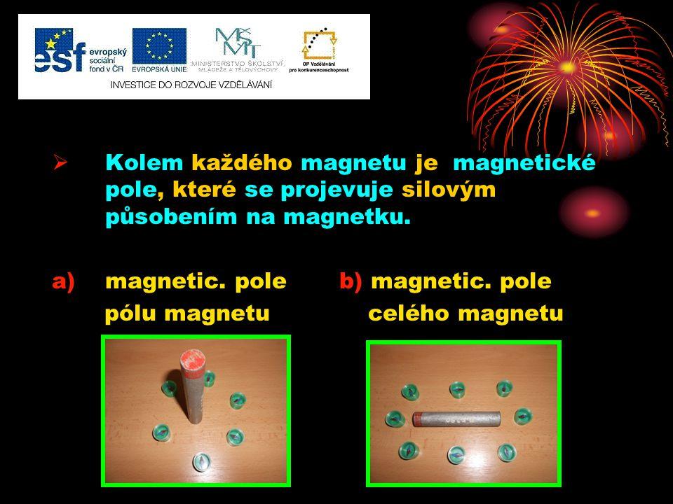 Kolem každého magnetu je magnetické pole, které se projevuje silovým působením na magnetku.