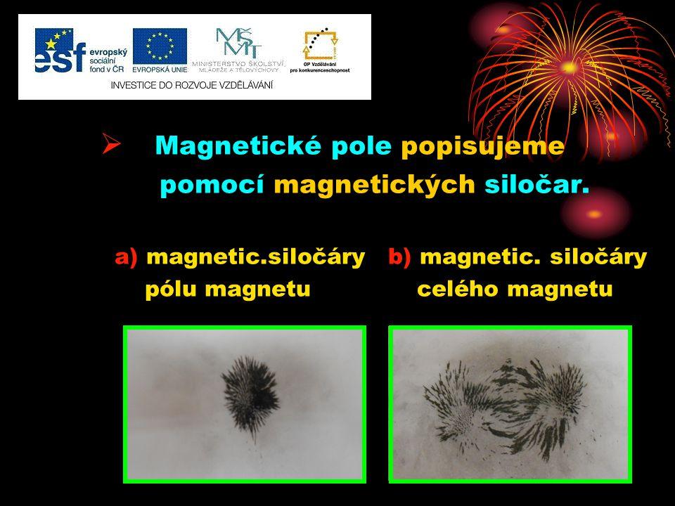 Magnetické pole popisujeme