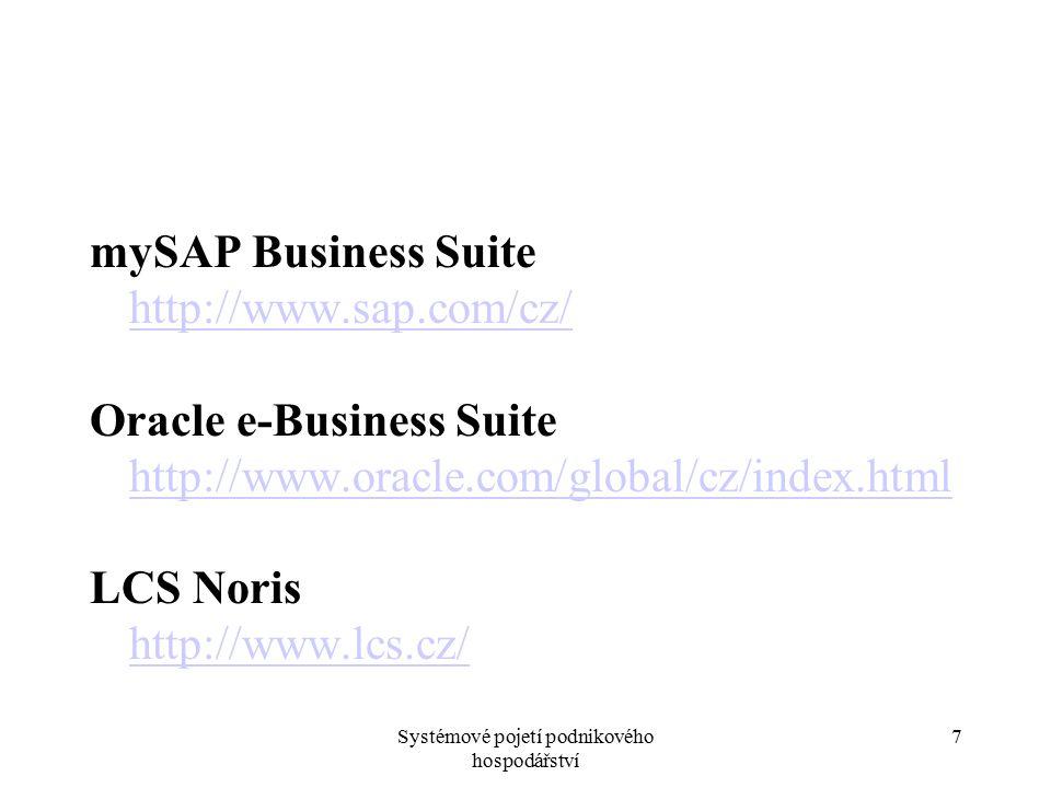 Systémové pojetí podnikového hospodářství