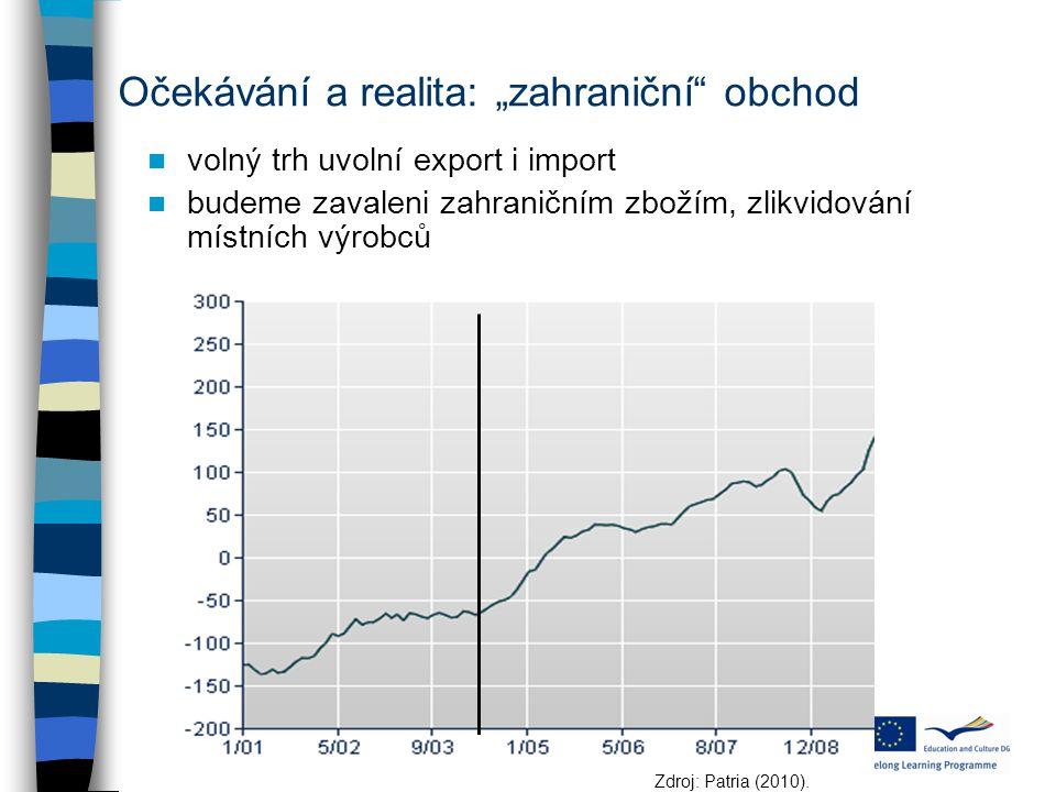 """Očekávání a realita: """"zahraniční obchod"""