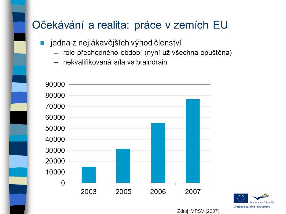 Očekávání a realita: práce v zemích EU