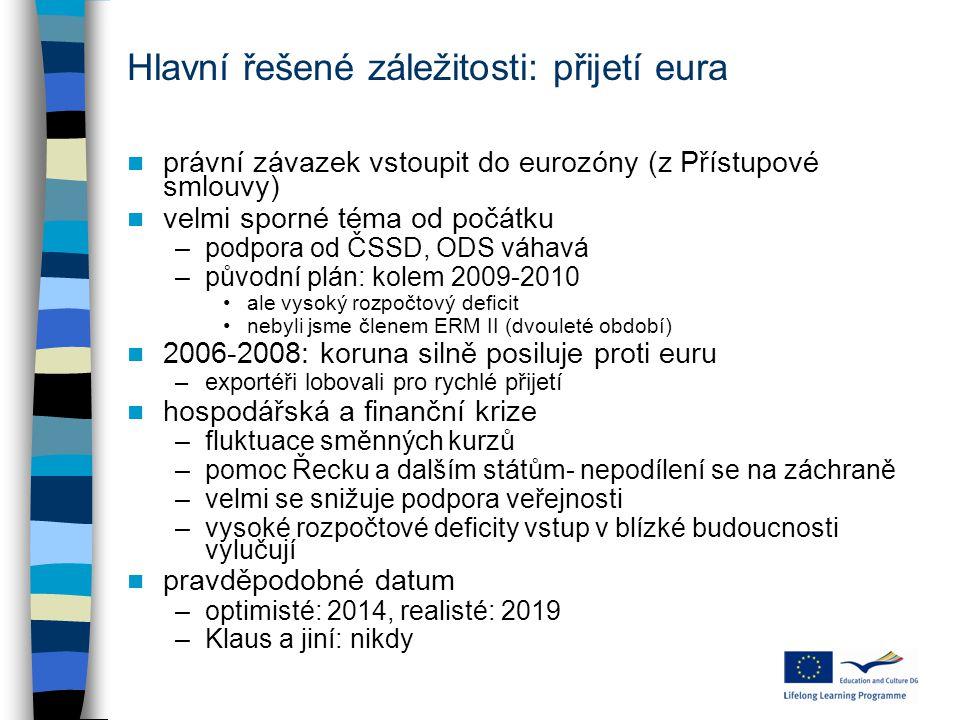 Hlavní řešené záležitosti: přijetí eura