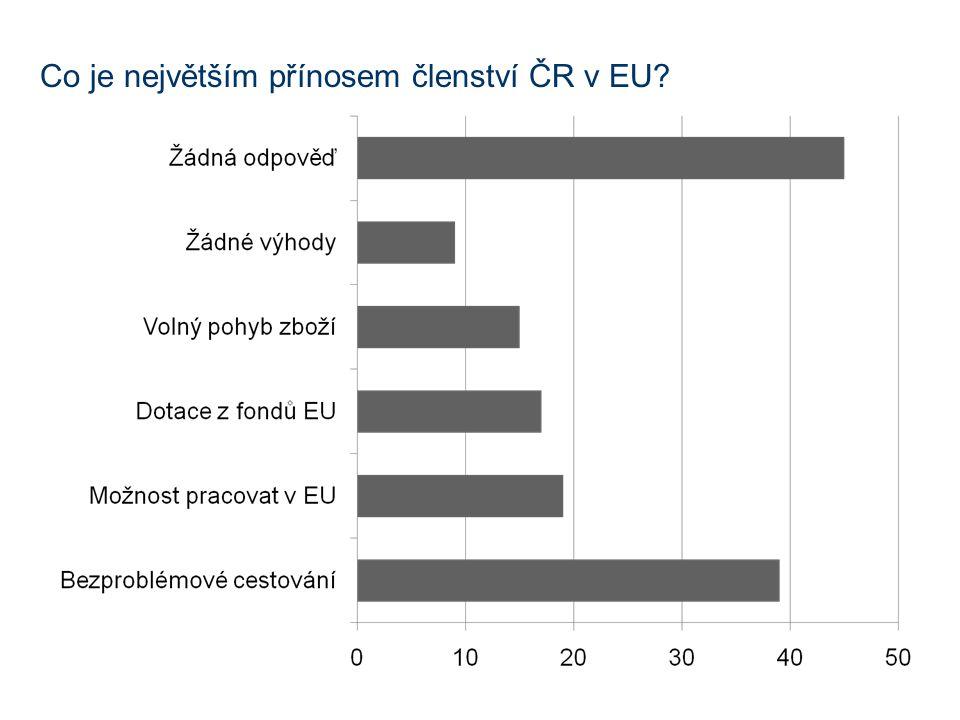 Co je největším přínosem členství ČR v EU
