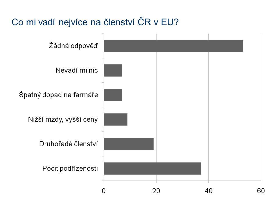 Co mi vadí nejvíce na členství ČR v EU