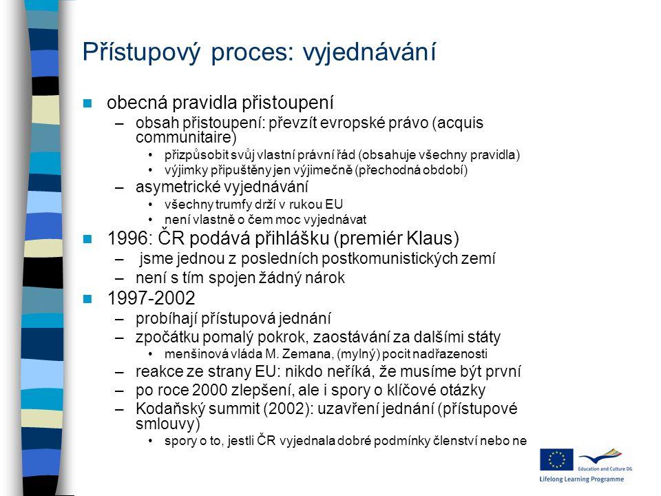 Přístupový proces: vyjednávání