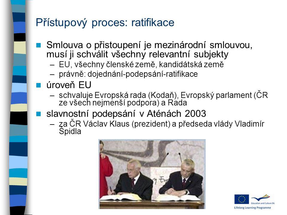 Přístupový proces: ratifikace