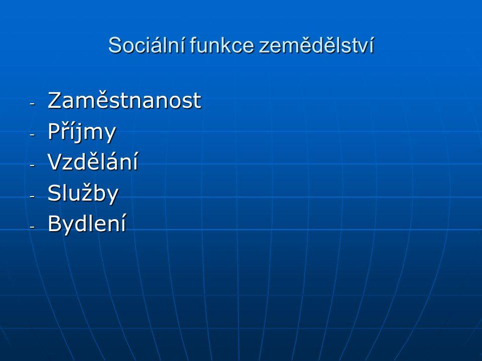 Sociální funkce zemědělství