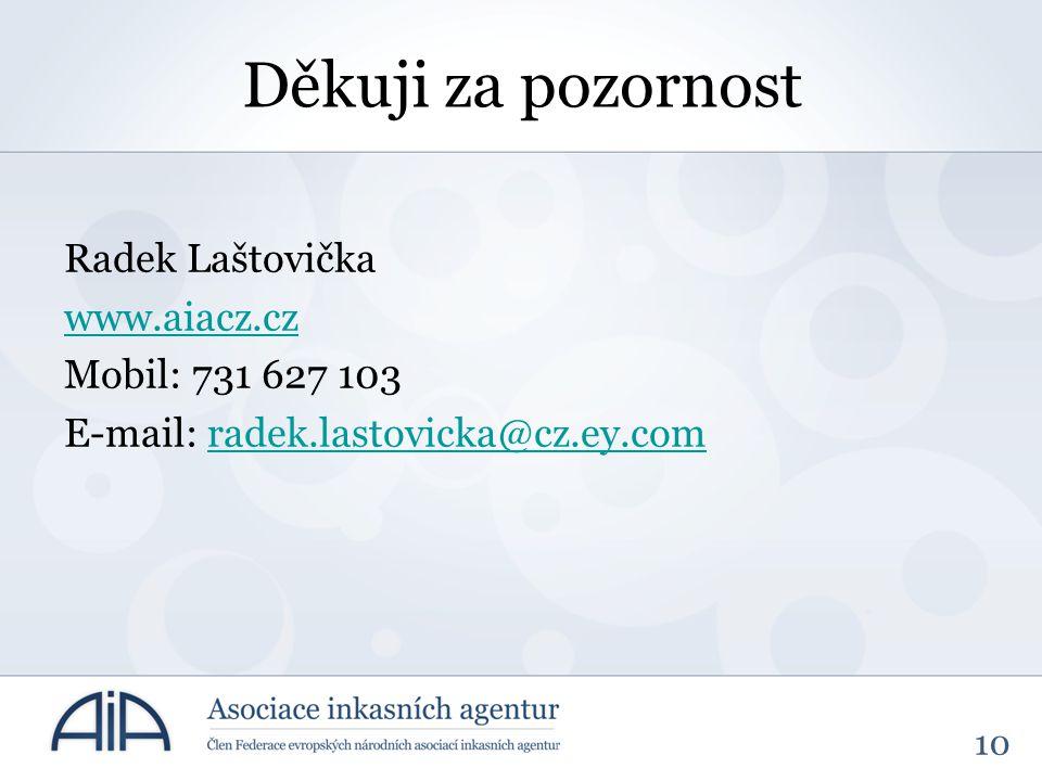 Děkuji za pozornost Radek Laštovička www.aiacz.cz Mobil: 731 627 103