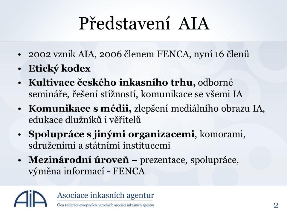 Představení AIA 2002 vznik AIA, 2006 členem FENCA, nyní 16 členů