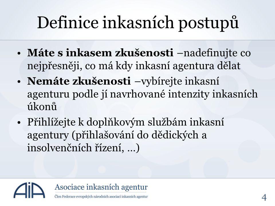 Definice inkasních postupů