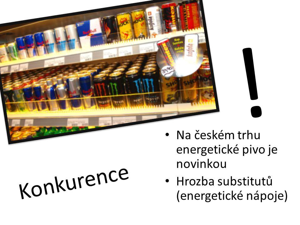 ! Konkurence Na českém trhu energetické pivo je novinkou
