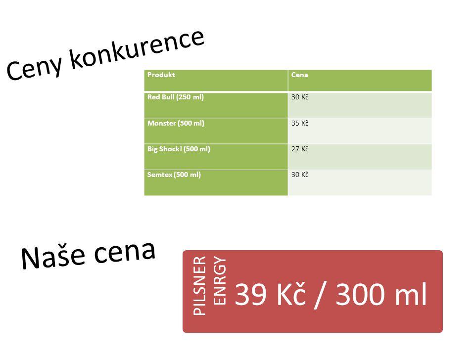 39 Kč / 300 ml Naše cena Ceny konkurence PILSNER ENRGY Produkt Cena