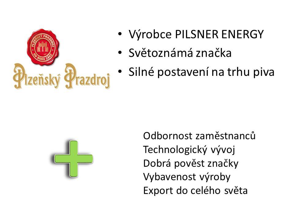 + Výrobce PILSNER ENERGY Světoznámá značka