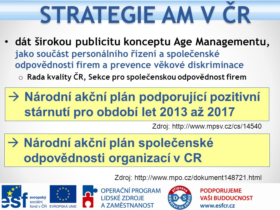 Strategie AM v ČR