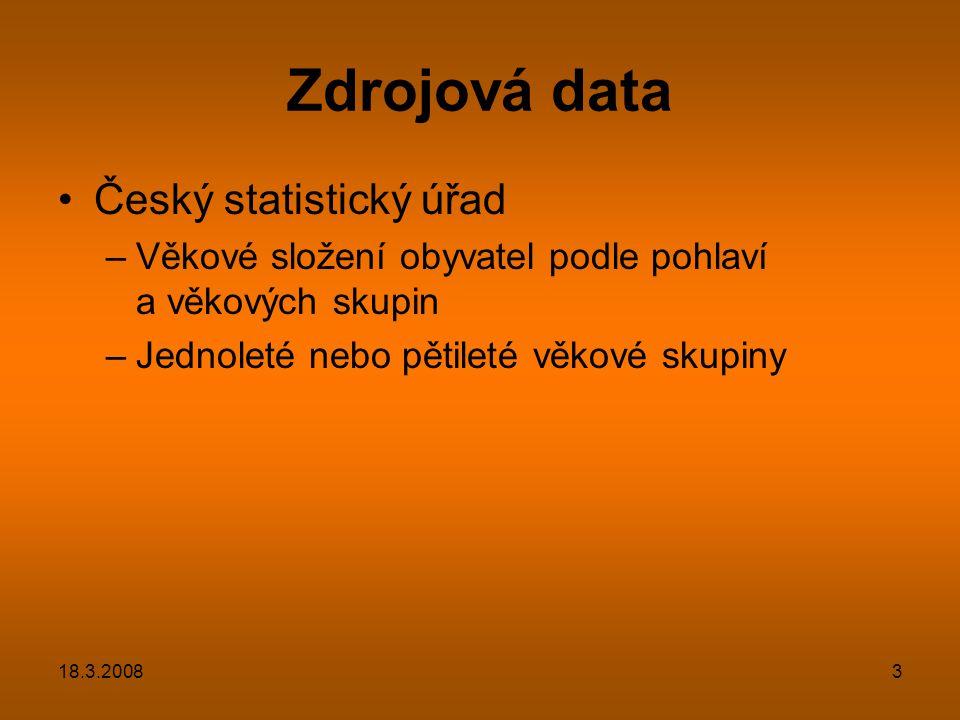 Zdrojová data Český statistický úřad
