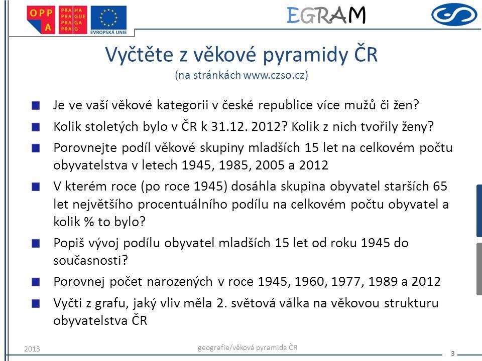 Vyčtěte z věkové pyramidy ČR (na stránkách www.czso.cz)