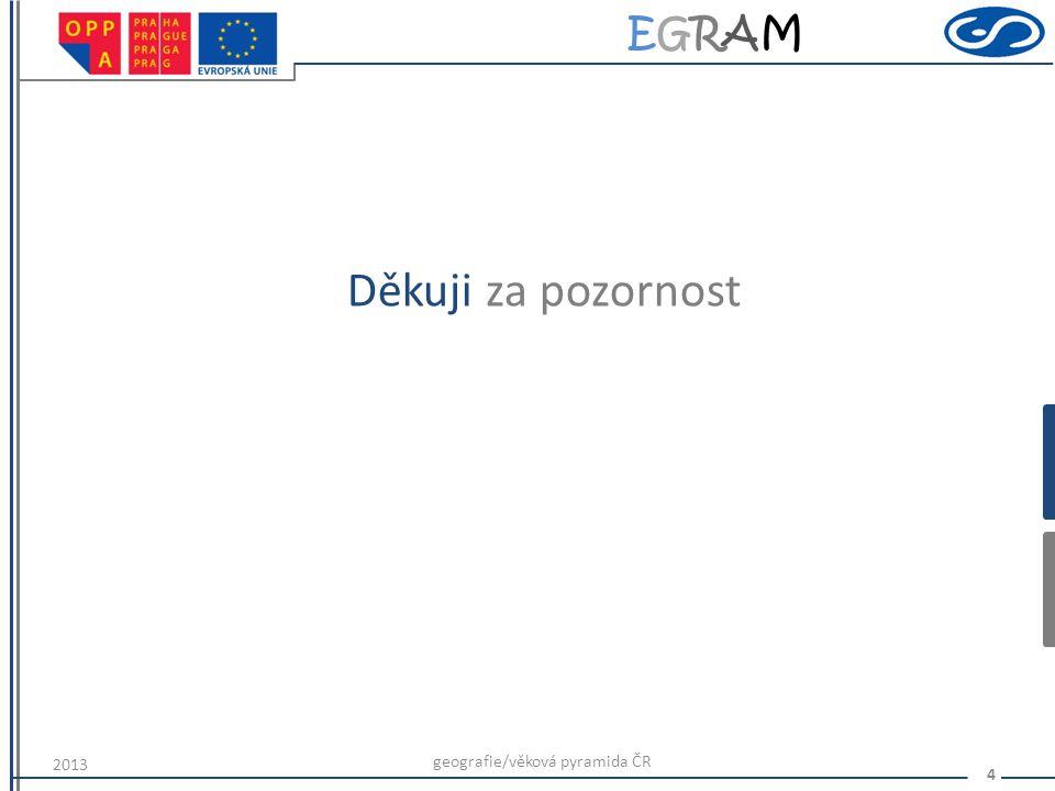 geografie/věková pyramida ČR