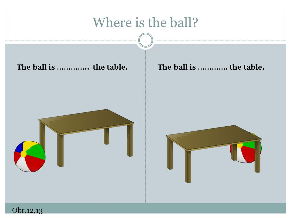 Where is the ball The ball is ………….. the table.