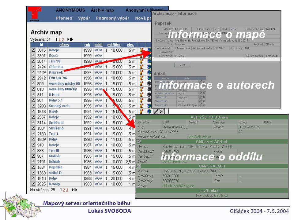 informace o mapě informace o autorech informace o oddílu