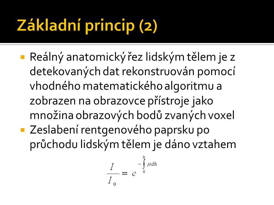 Základní princip (2)