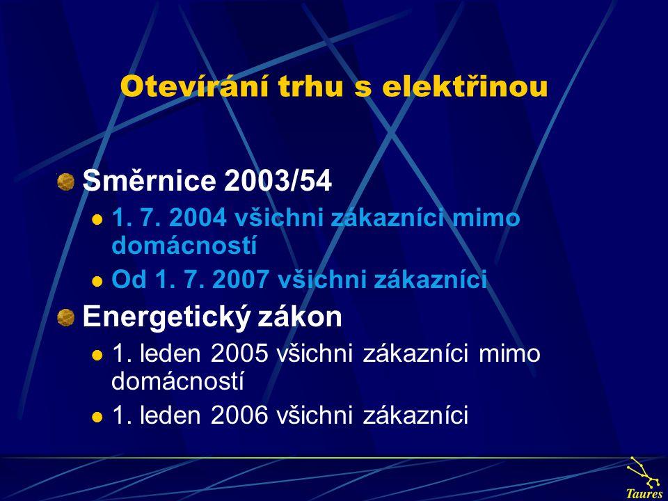 Otevírání trhu s elektřinou