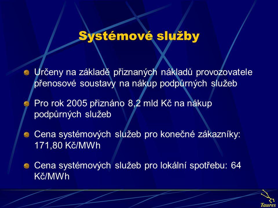 Systémové služby Určeny na základě přiznaných nákladů provozovatele přenosové soustavy na nákup podpůrných služeb.