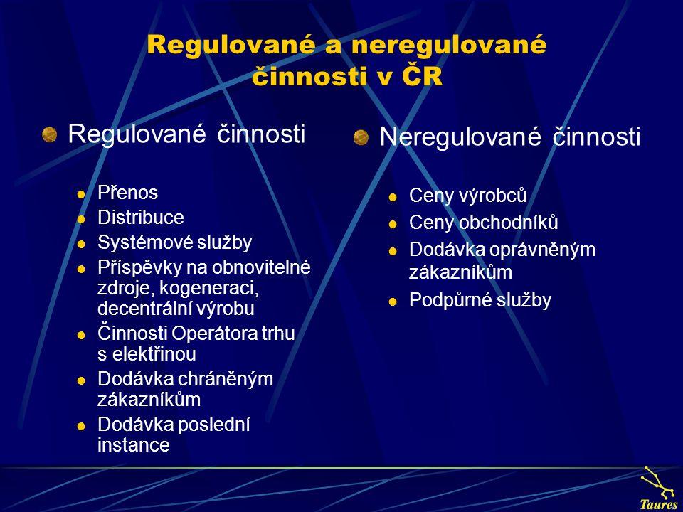 Regulované a neregulované činnosti v ČR