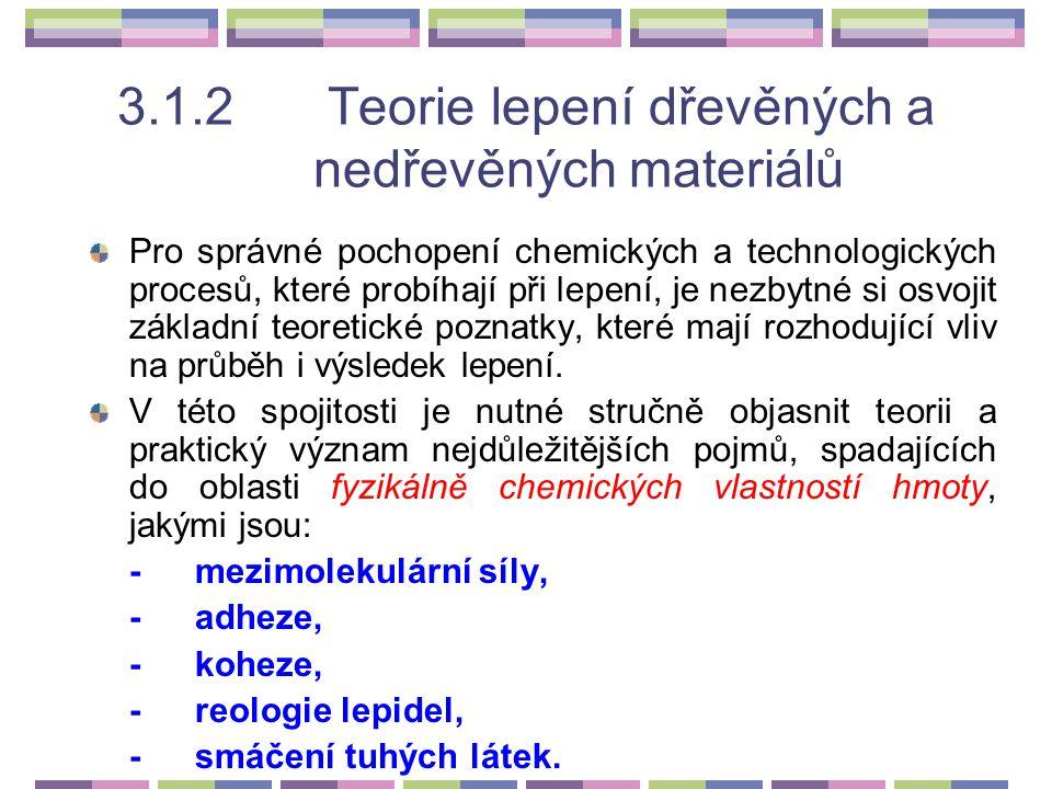 3.1.2 Teorie lepení dřevěných a nedřevěných materiálů