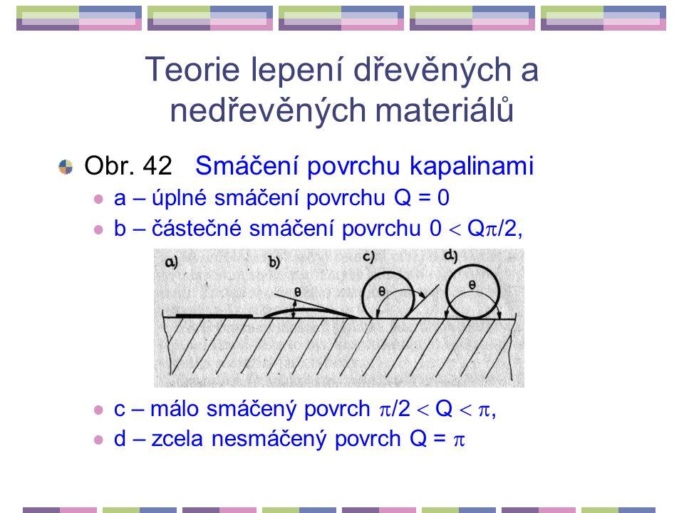 Teorie lepení dřevěných a nedřevěných materiálů