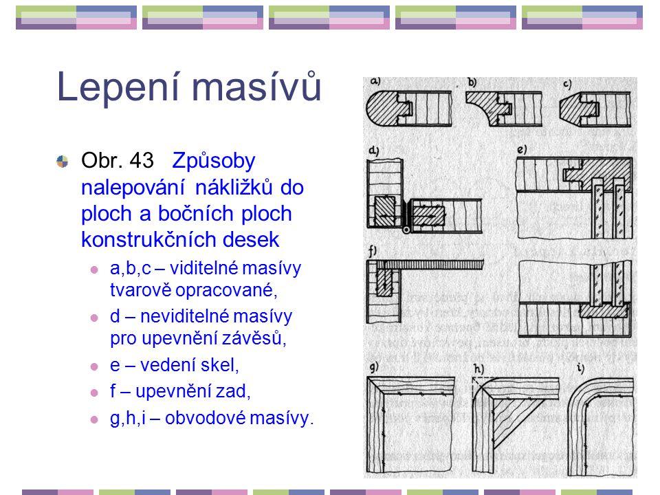 Lepení masívů Obr. 43 Způsoby nalepování nákližků do ploch a bočních ploch konstrukčních desek. a,b,c – viditelné masívy tvarově opracované,