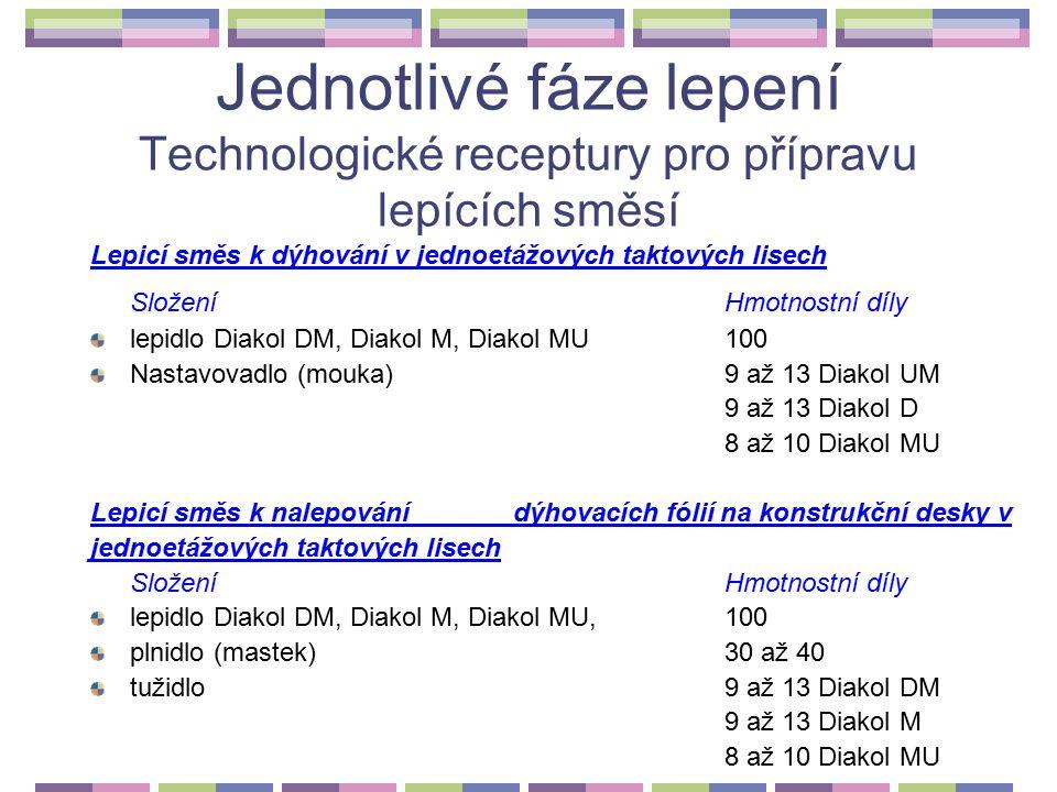 Jednotlivé fáze lepení Technologické receptury pro přípravu lepících směsí