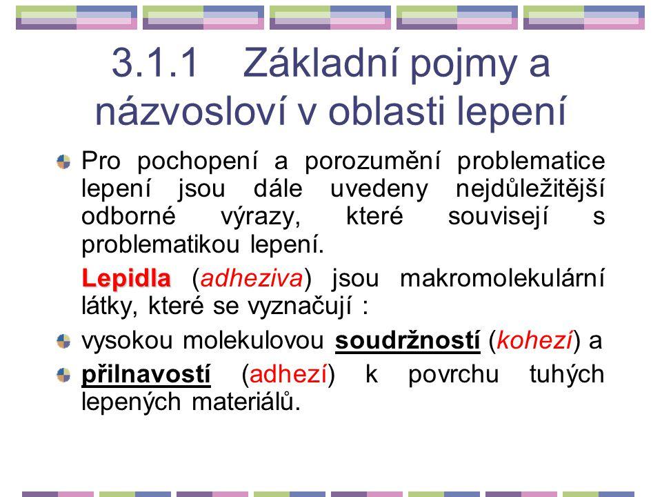 3.1.1 Základní pojmy a názvosloví v oblasti lepení
