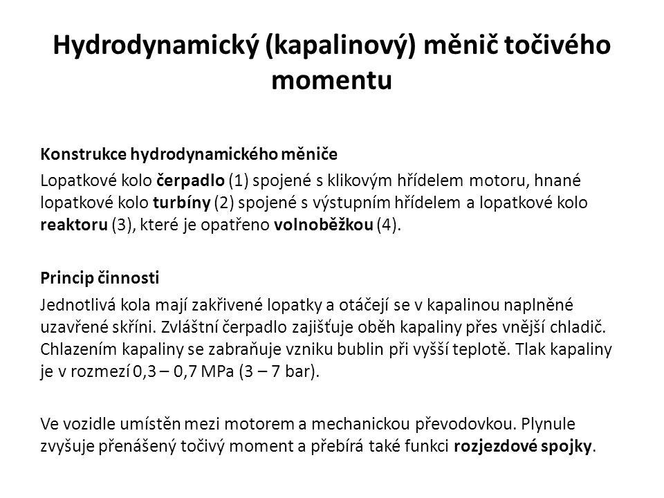 Hydrodynamický (kapalinový) měnič točivého momentu