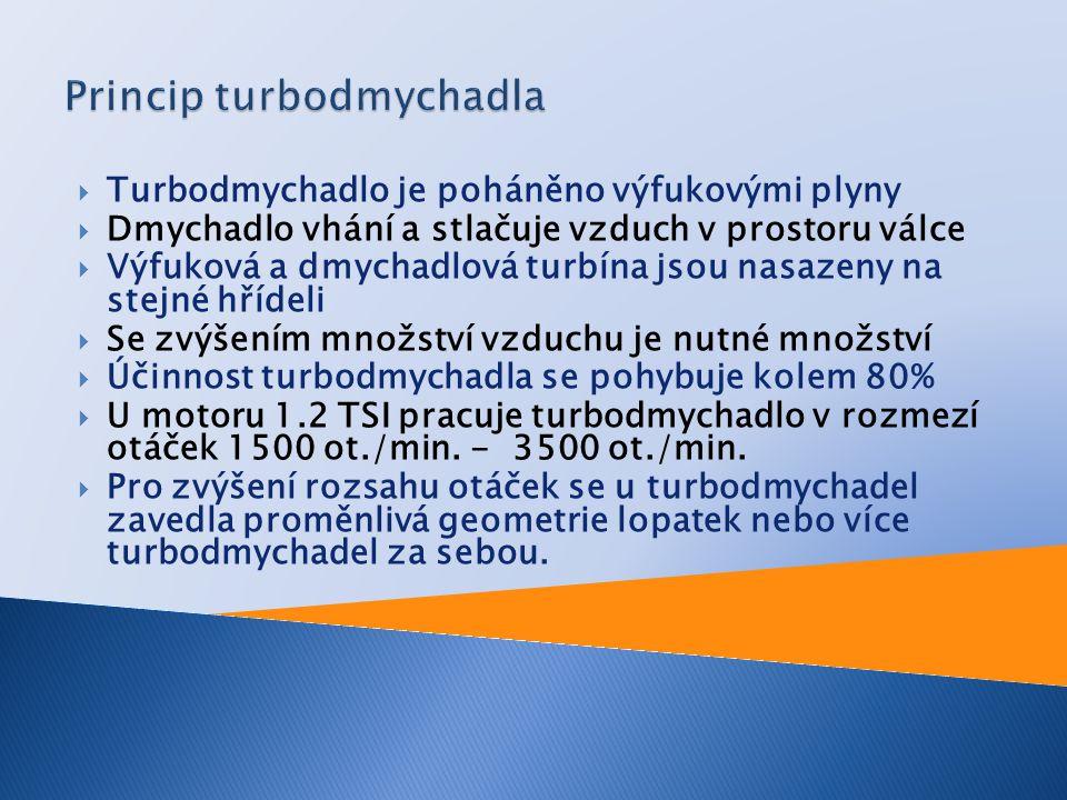 Princip turbodmychadla