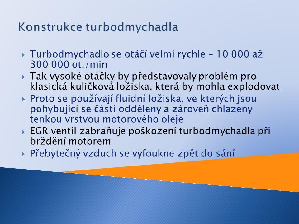 Konstrukce turbodmychadla