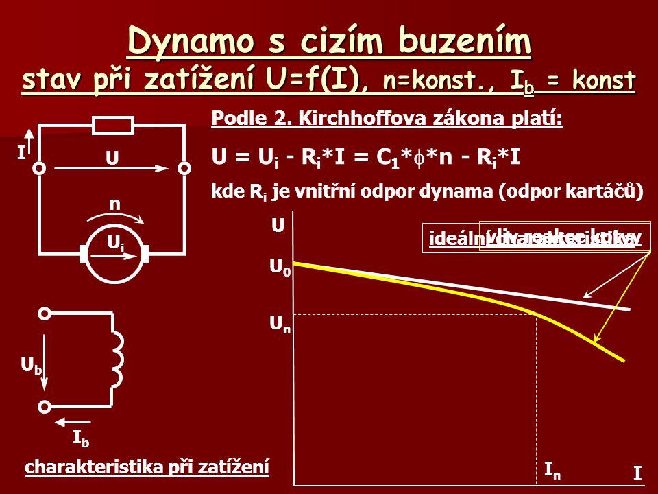 Dynamo s cizím buzením stav při zatížení U=f(I), n=konst., Ib = konst