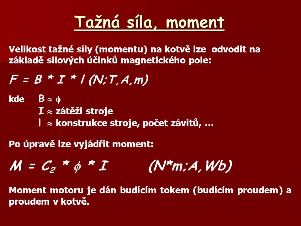 Tažná síla, moment M = C2 *  * I (N*m;A,Wb) F = B * I * l (N;T,A,m)