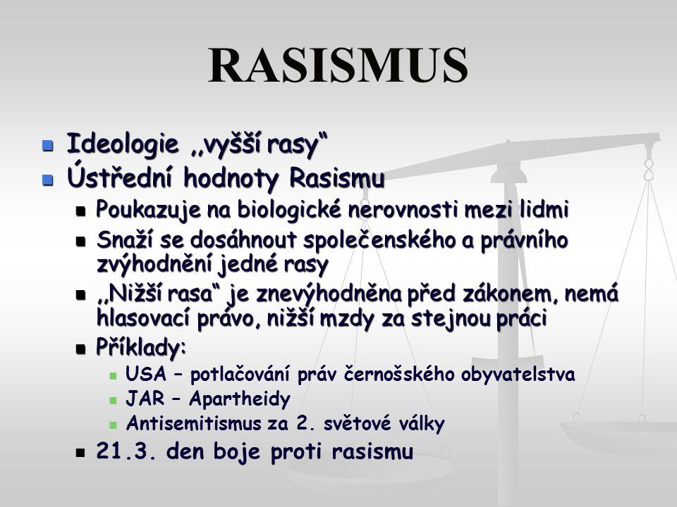 RASISMUS Ideologie ,,vyšší rasy Ústřední hodnoty Rasismu