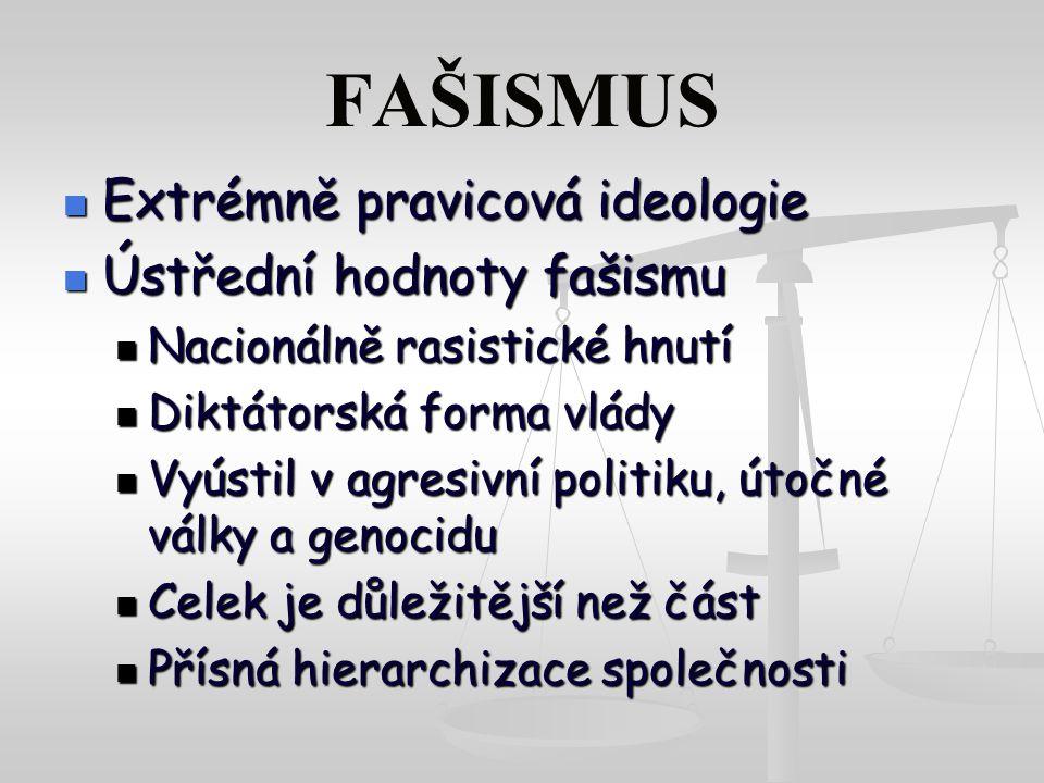 FAŠISMUS Extrémně pravicová ideologie Ústřední hodnoty fašismu