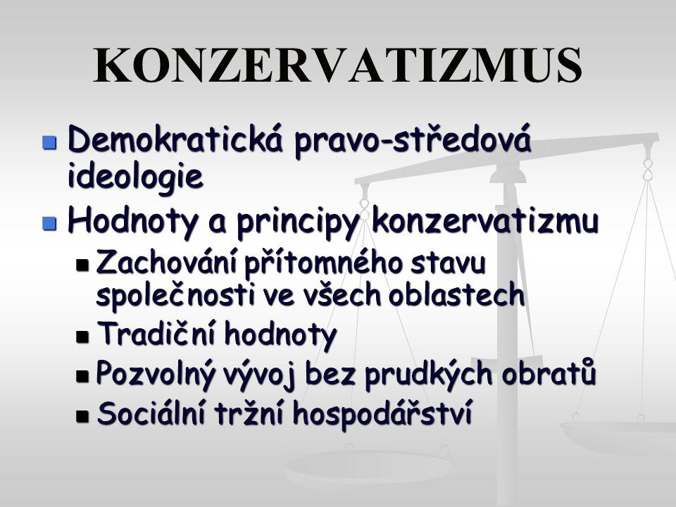 KONZERVATIZMUS Demokratická pravo-středová ideologie