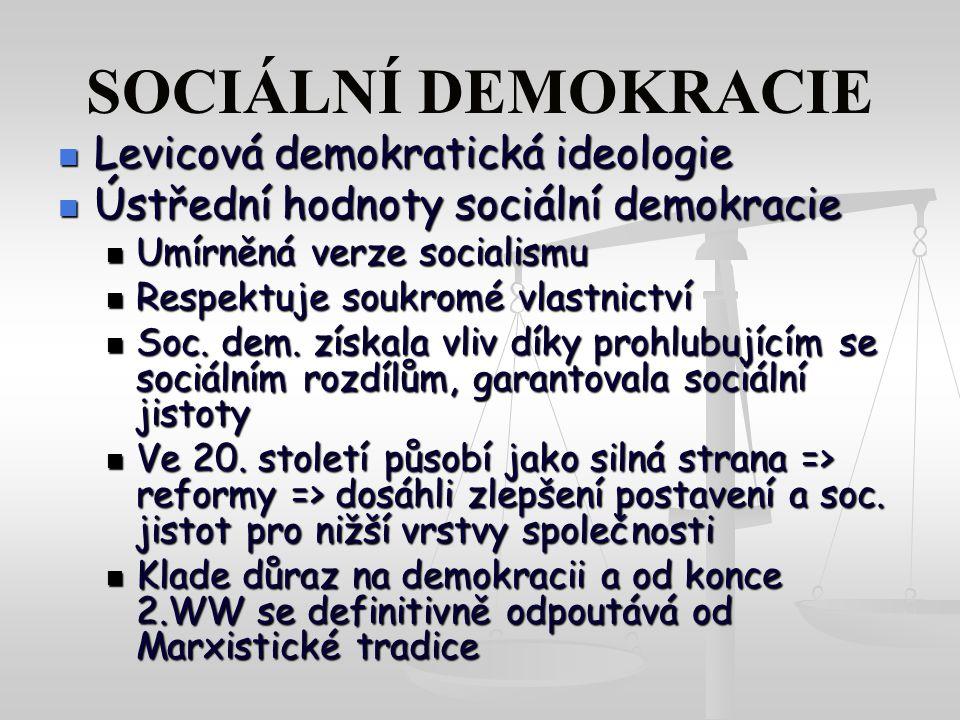SOCIÁLNÍ DEMOKRACIE Levicová demokratická ideologie