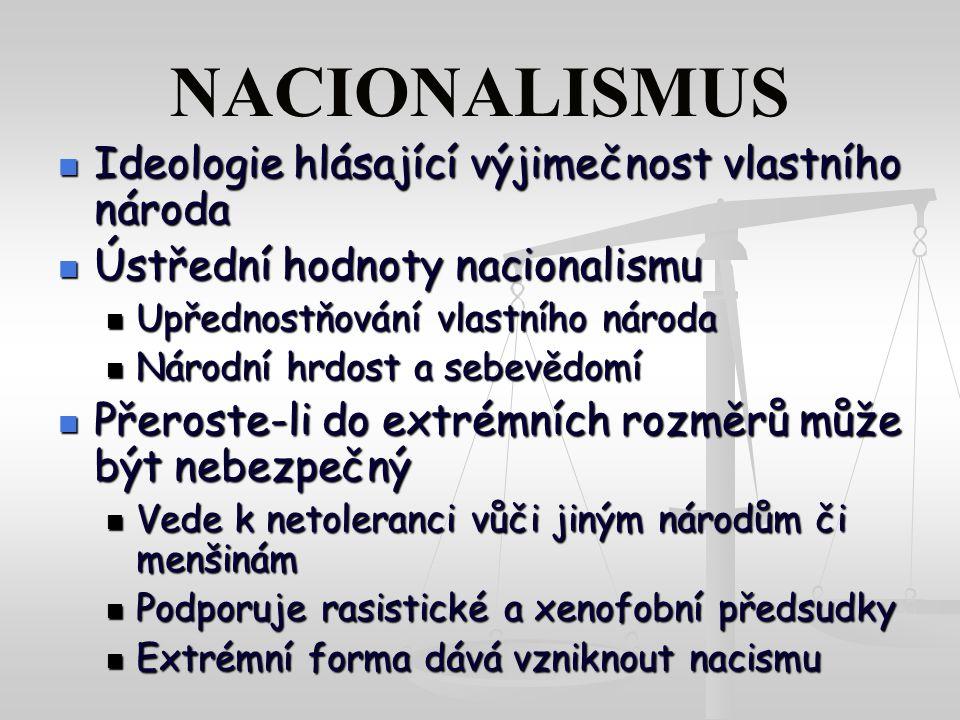 NACIONALISMUS Ideologie hlásající výjimečnost vlastního národa