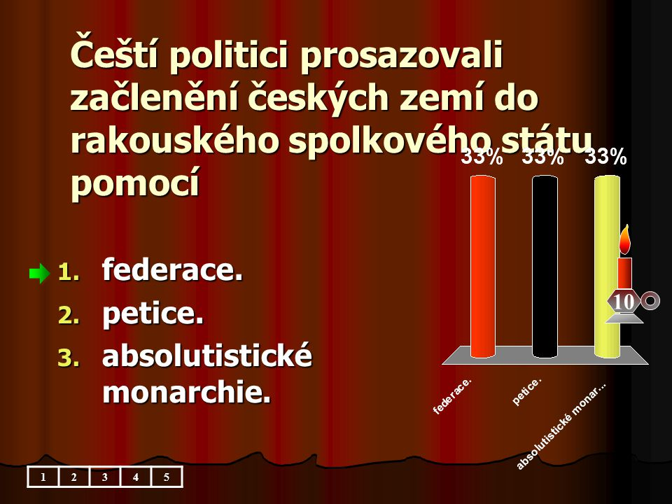 Čeští politici prosazovali začlenění českých zemí do rakouského spolkového státu pomocí