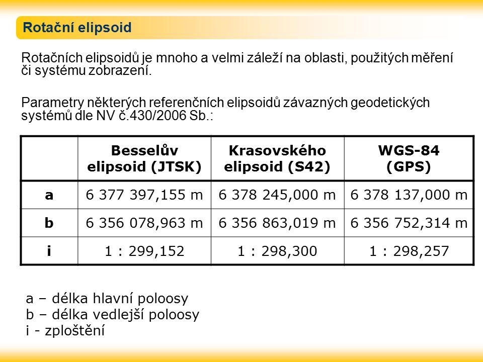 Krasovského elipsoid (S42)