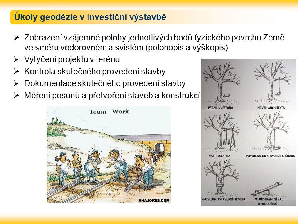 Úkoly geodézie v investiční výstavbě