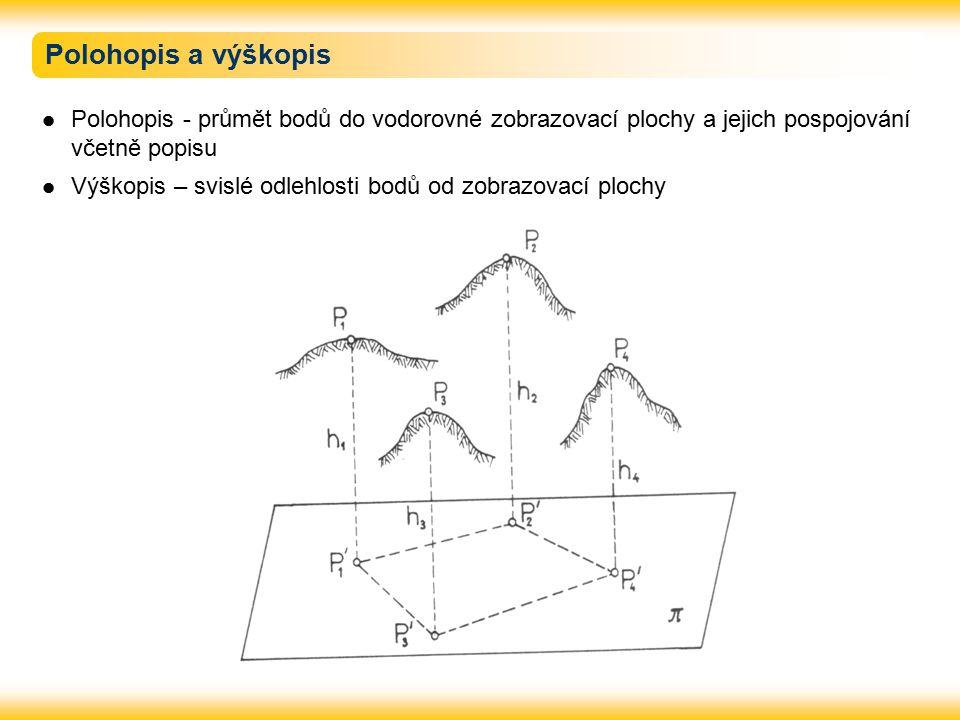 Polohopis a výškopis Polohopis - průmět bodů do vodorovné zobrazovací plochy a jejich pospojování včetně popisu.