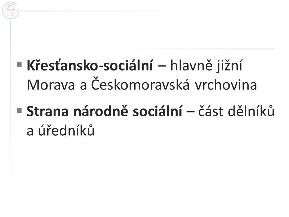 Křesťansko-sociální – hlavně jižní Morava a Českomoravská vrchovina