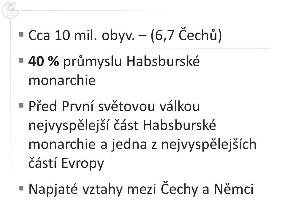 Cca 10 mil. obyv. – (6,7 Čechů) 40 % průmyslu Habsburské monarchie.